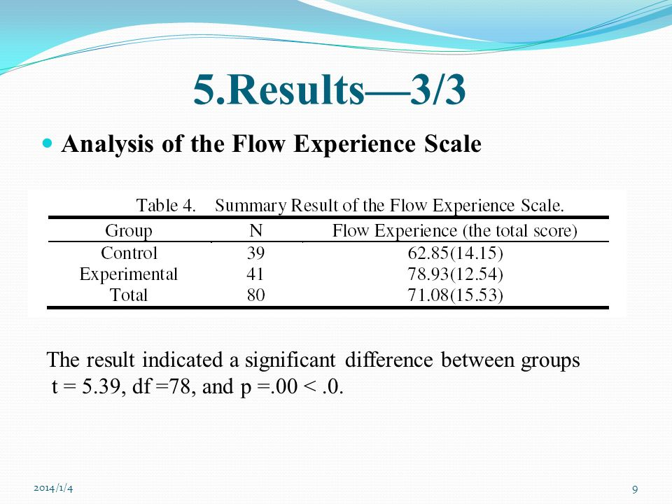 5.Results—3/3 Analysis of the Flow Experience Scale