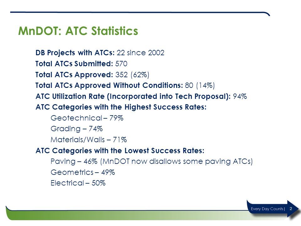 MnDOT: ATC Statistics