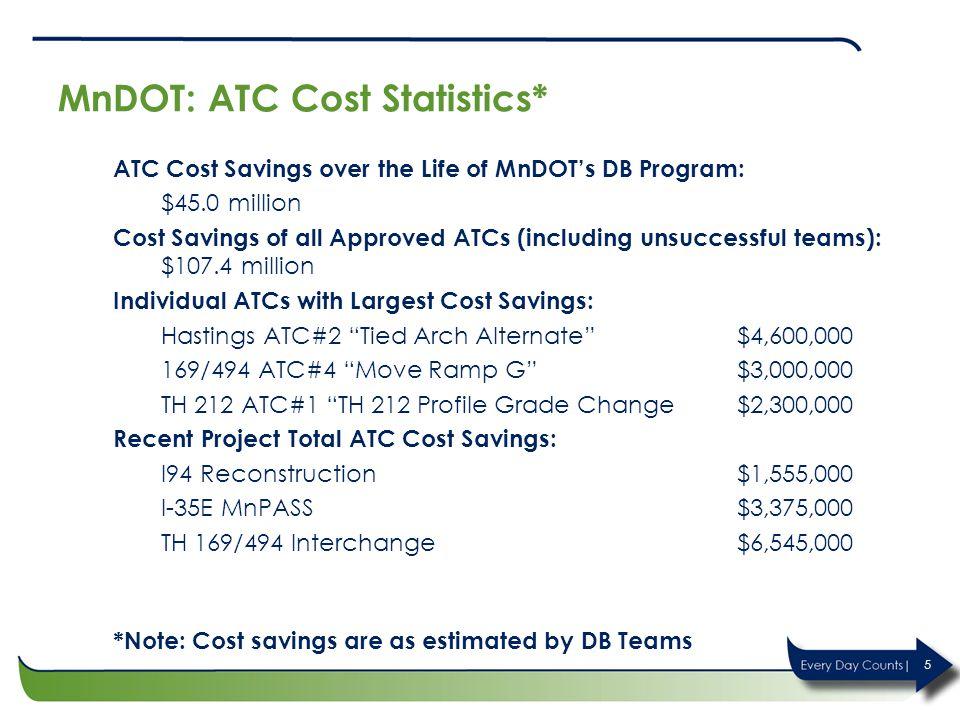MnDOT: ATC Cost Statistics*