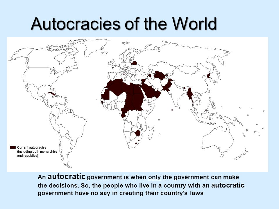 Oligarchy government countries