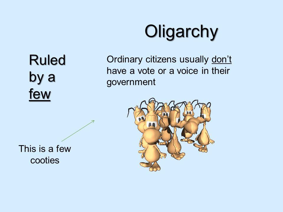 Oligarchy Ruled by a few
