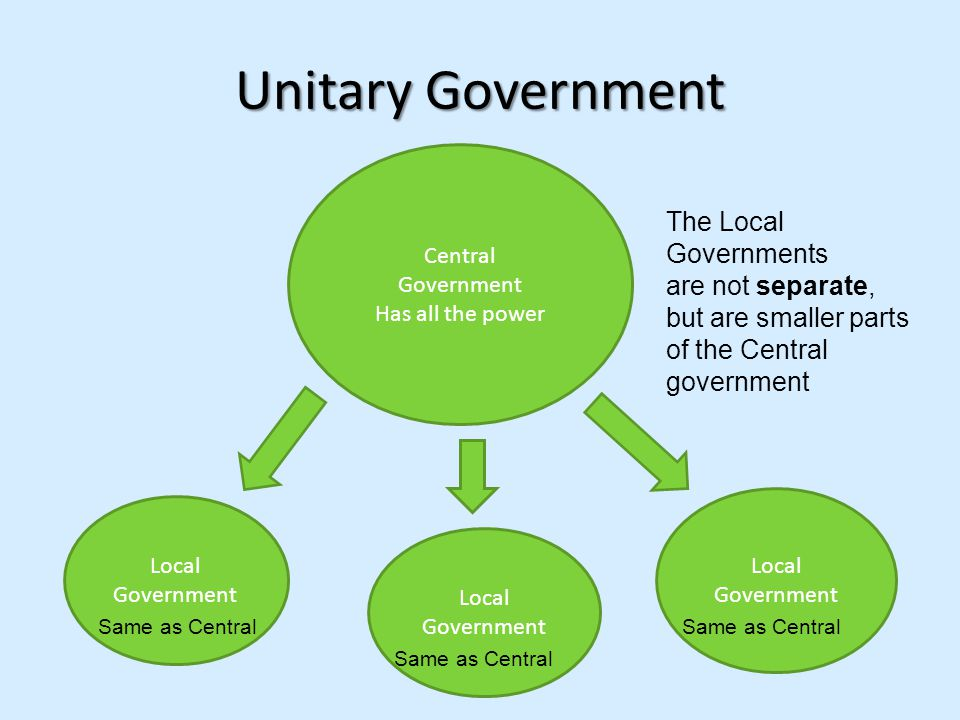 Unitary Government The Local Governments are not separate,