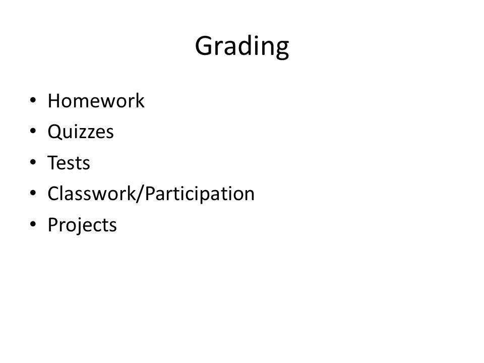 Grading Homework Quizzes Tests Classwork/Participation Projects