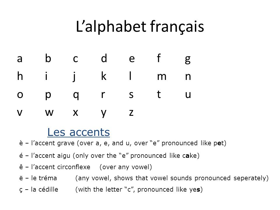 L'alphabet français a b c d e f g h i j k l m n o p q r s t u v w x y z Les accents.