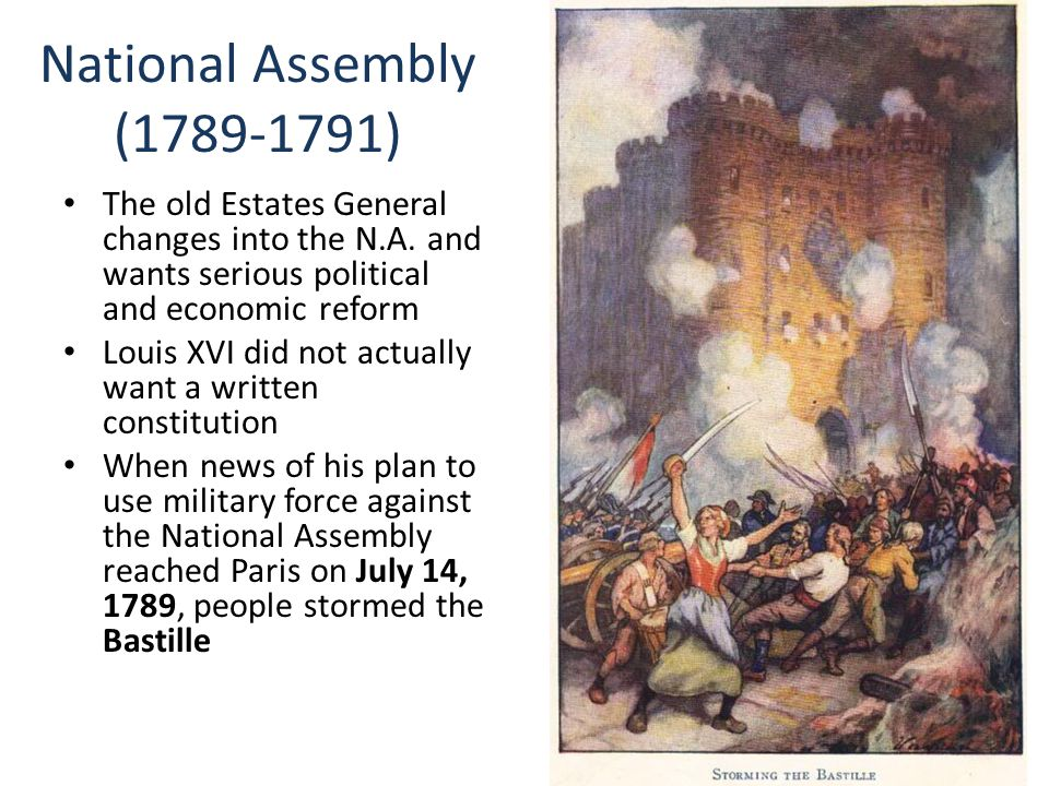 National Assembly (1789-1791) The old Estates General changes into the N.A. and wants serious political and economic reform.