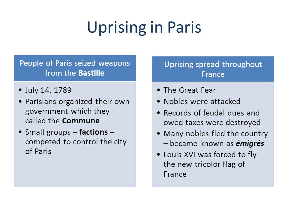 Uprising in Paris People of Paris seized weapons from the Bastille