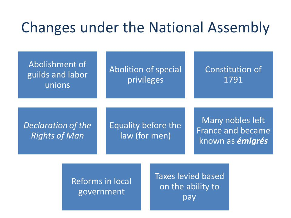 Changes under the National Assembly