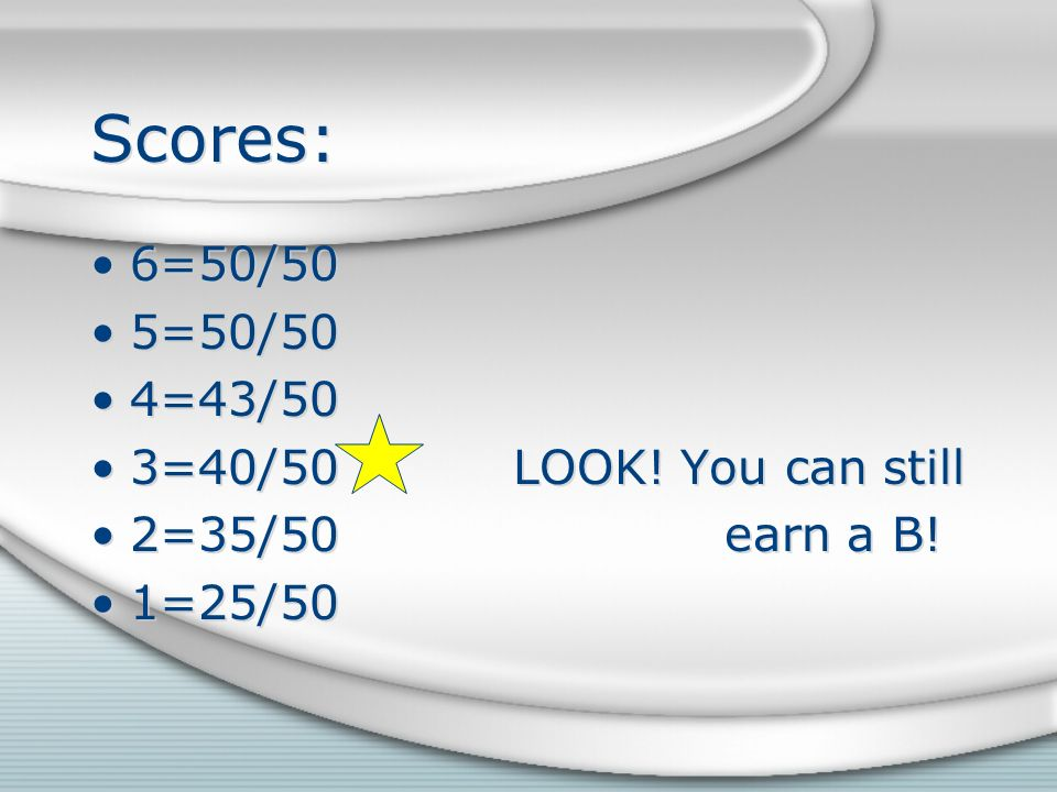 Scores: 6=50/50 5=50/50 4=43/50 3=40/50 LOOK! You can still