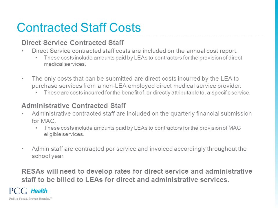 Contracted Staff Costs