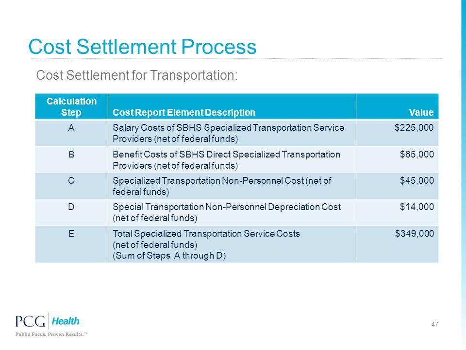 Cost Settlement Process