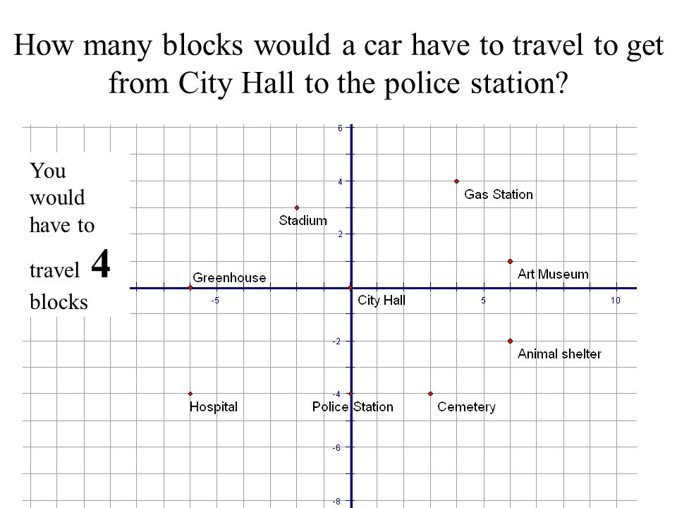 How many blocks would a car have to travel to get from City Hall to the police station