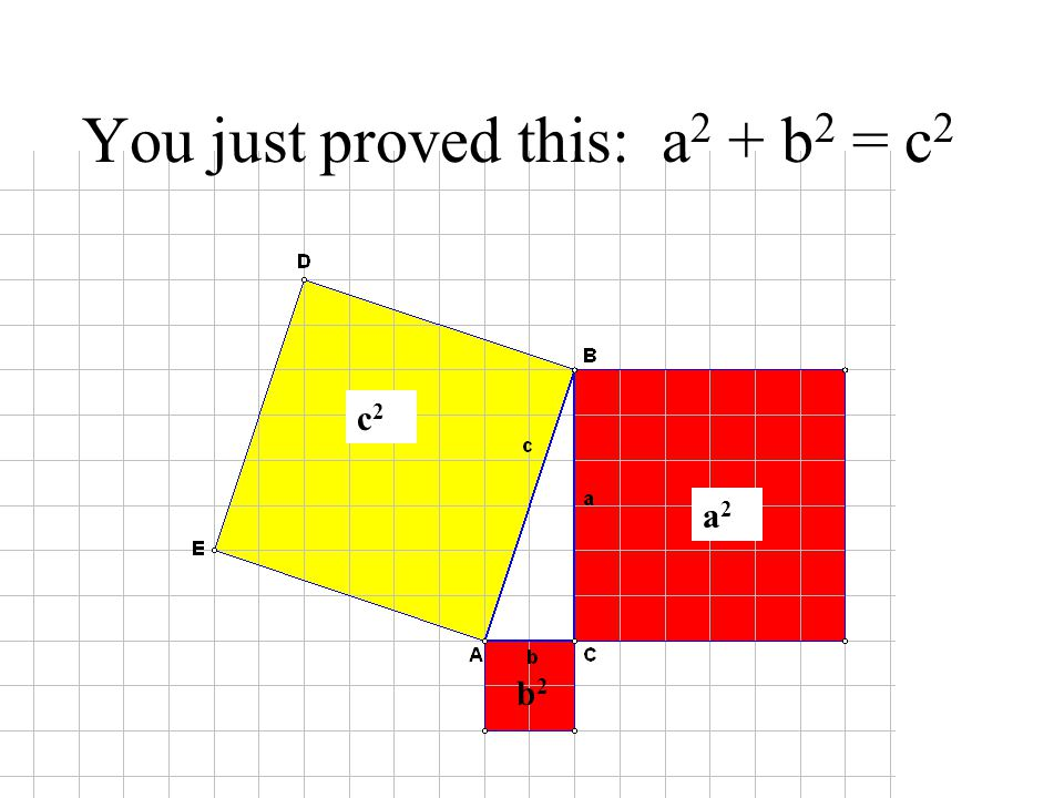 You just proved this: a2 + b2 = c2