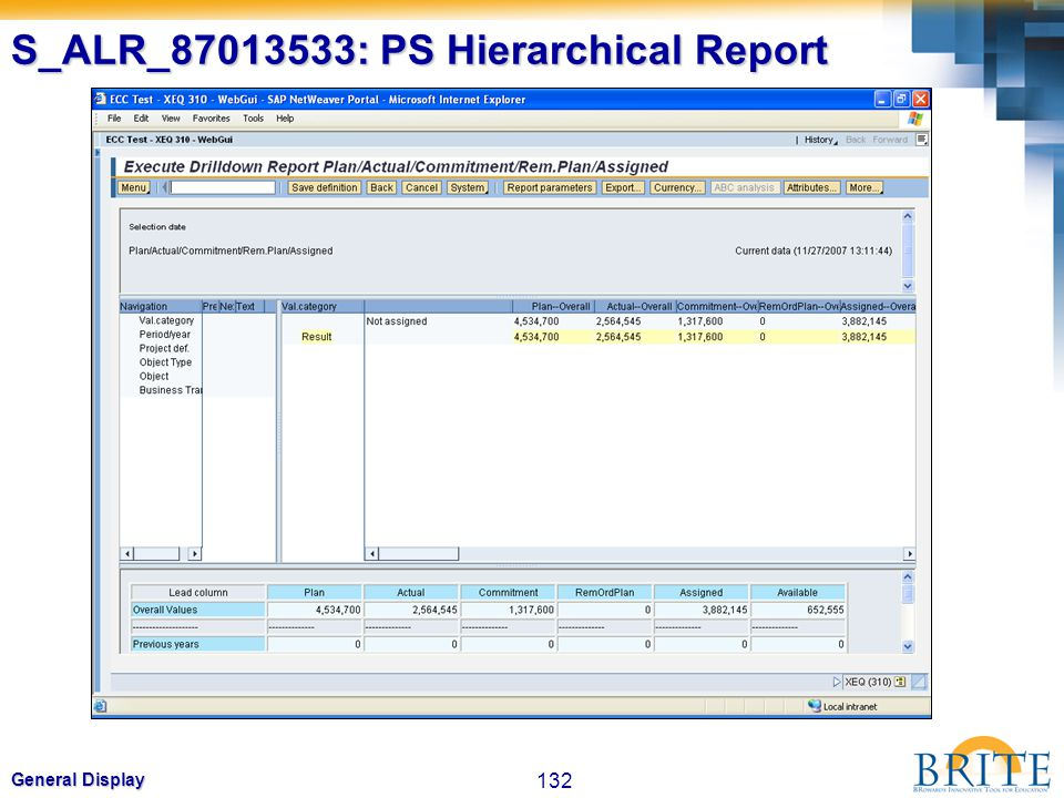 S_ALR_87013533: PS Hierarchical Report