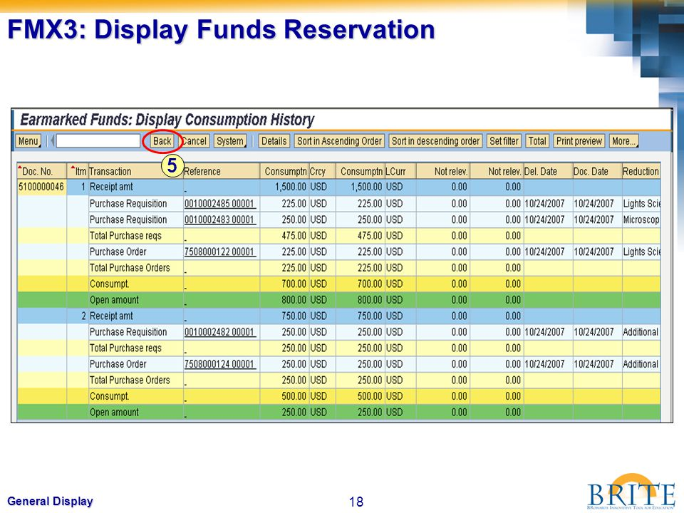 FMX3: Display Funds Reservation