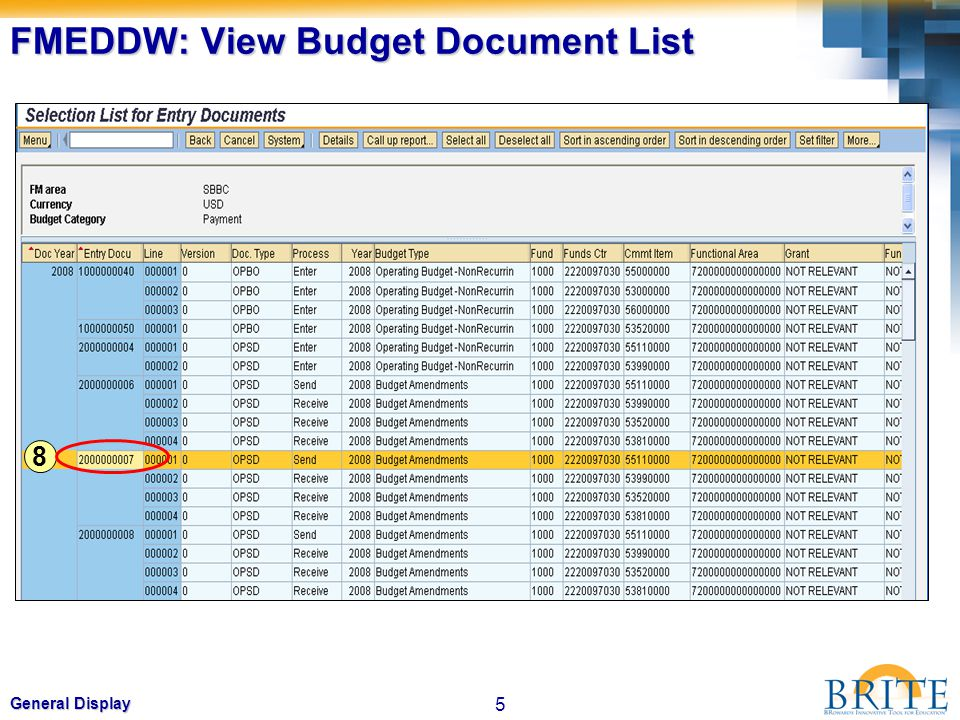 FMEDDW: View Budget Document List