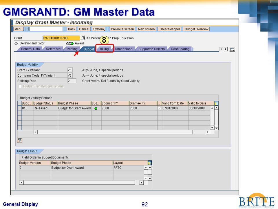 GMGRANTD: GM Master Data