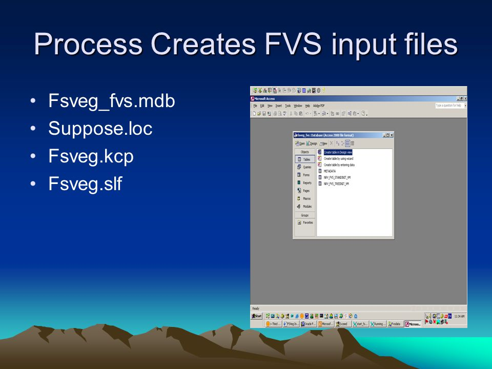 Process Creates FVS input files
