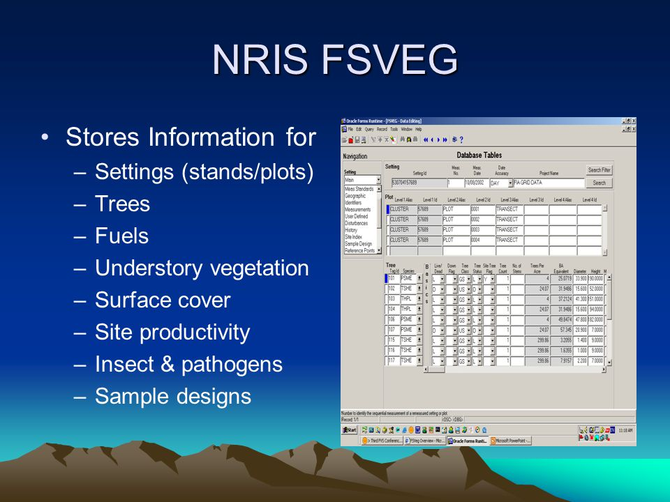 NRIS FSVEG Stores Information for Settings (stands/plots) Trees Fuels
