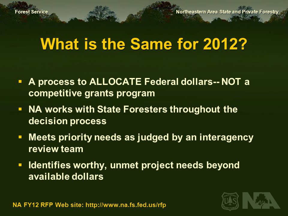 What is the Same for 2012 A process to ALLOCATE Federal dollars-- NOT a competitive grants program.