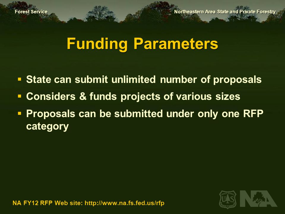 Funding Parameters State can submit unlimited number of proposals