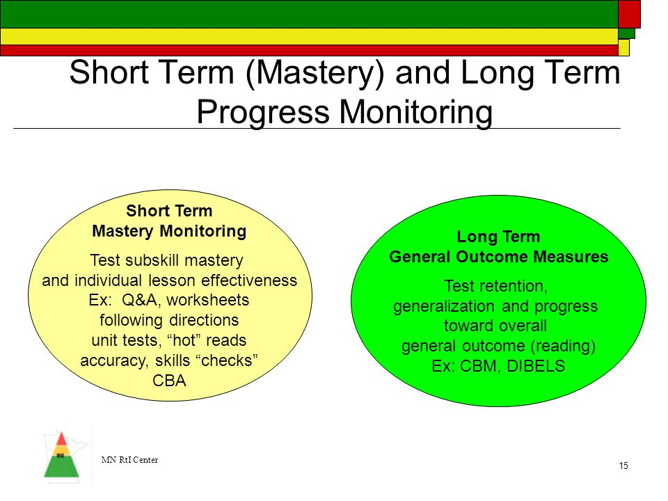 Short Term (Mastery) and Long Term Progress Monitoring