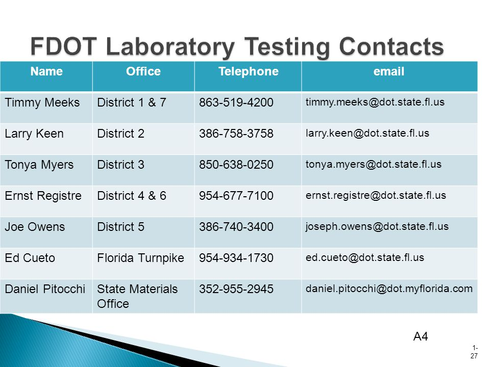 FDOT Laboratory Testing Contacts