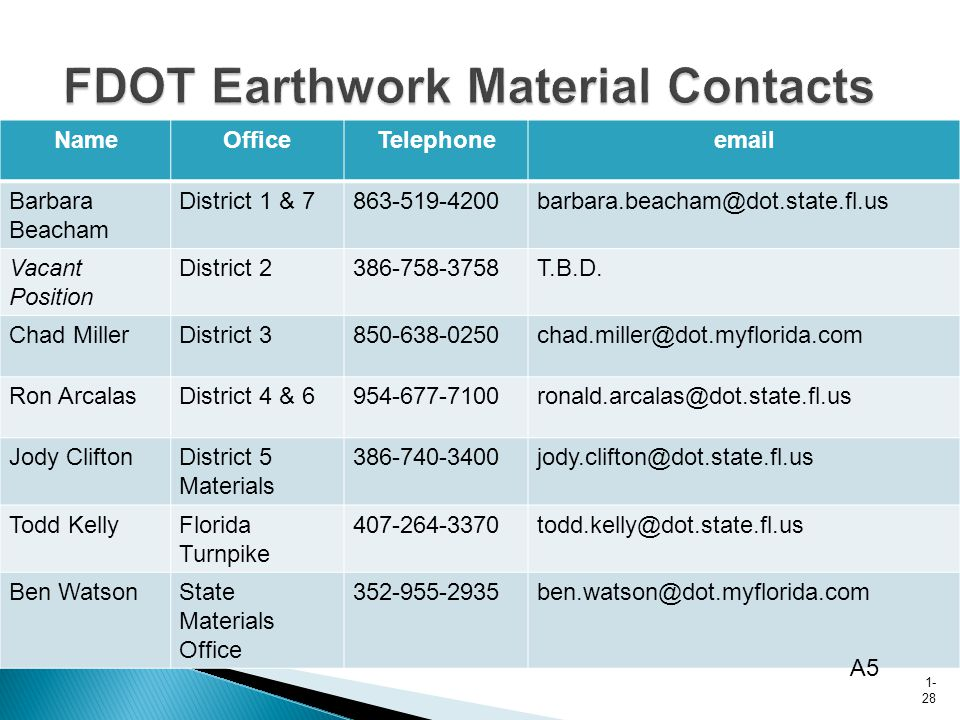 FDOT Earthwork Material Contacts