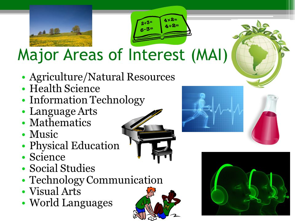 Major Areas of Interest (MAI)