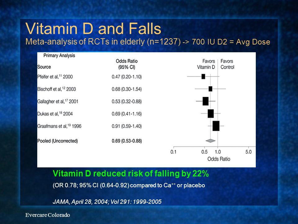 Vitamin D and Falls Meta-analysis of RCTs in elderly (n=1237) -> 700 IU D2 = Avg Dose