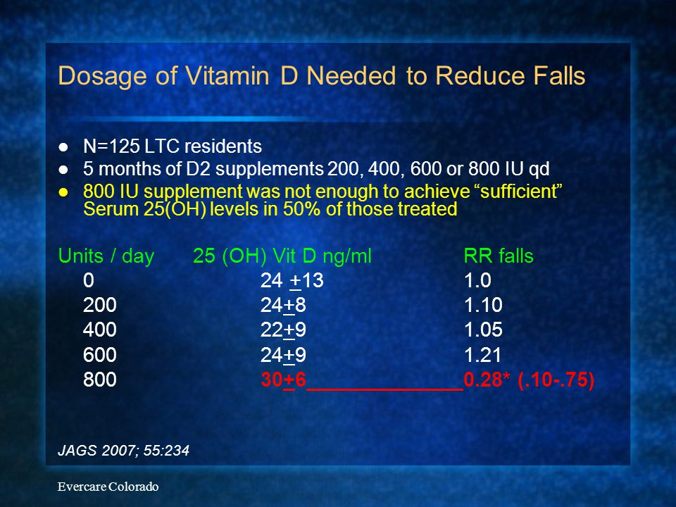 Dosage of Vitamin D Needed to Reduce Falls