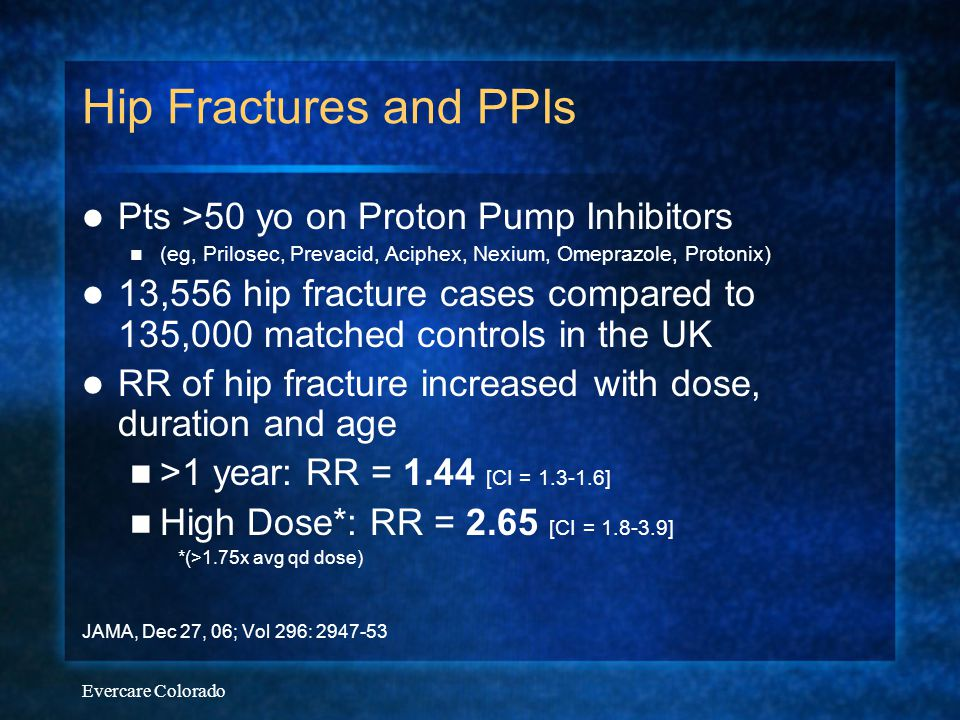 Hip Fractures and PPIs Pts >50 yo on Proton Pump Inhibitors