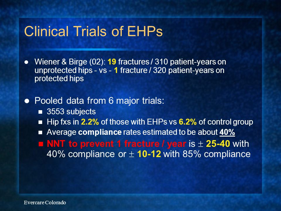 Clinical Trials of EHPs