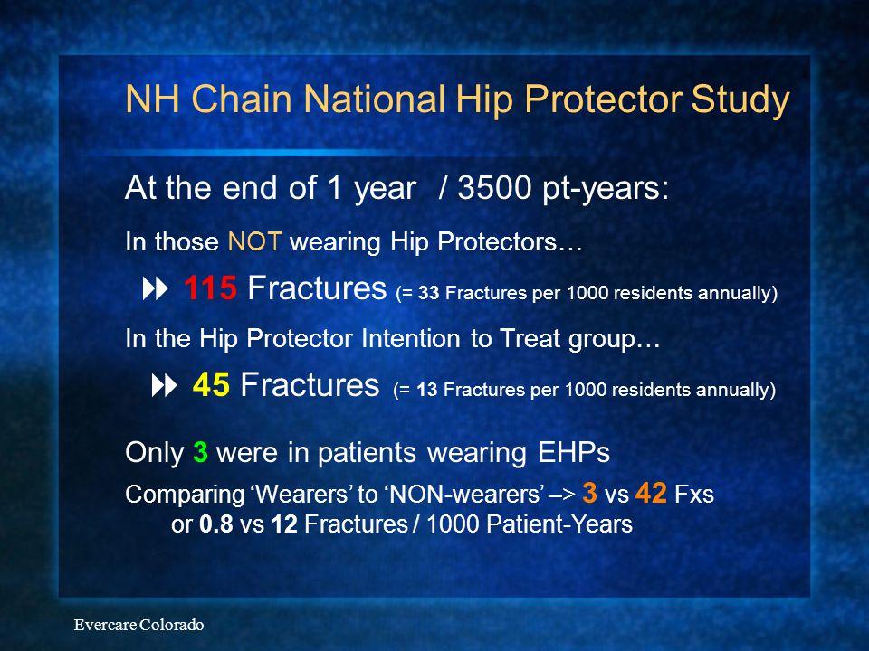 NH Chain National Hip Protector Study