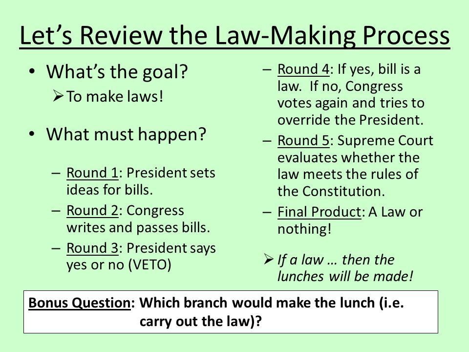 Let's Review the Law-Making Process