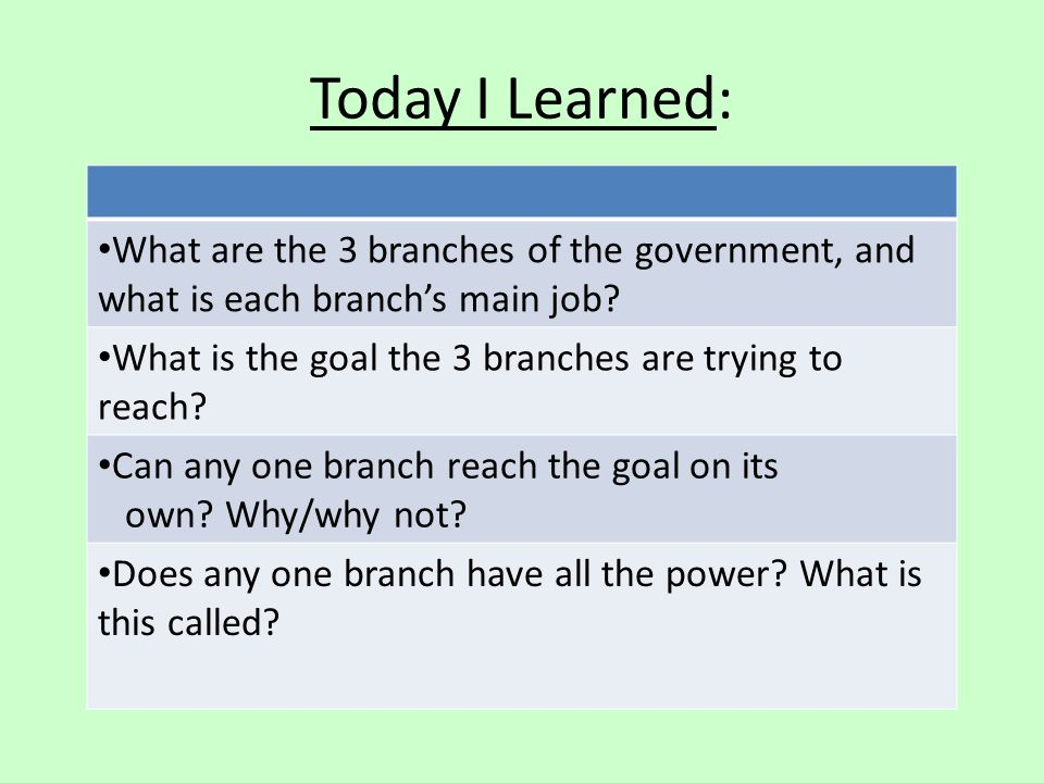 Today I Learned: What are the 3 branches of the government, and what is each branch's main job What is the goal the 3 branches are trying to reach
