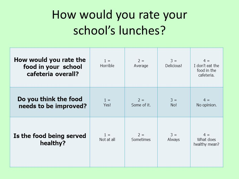 How would you rate your school's lunches