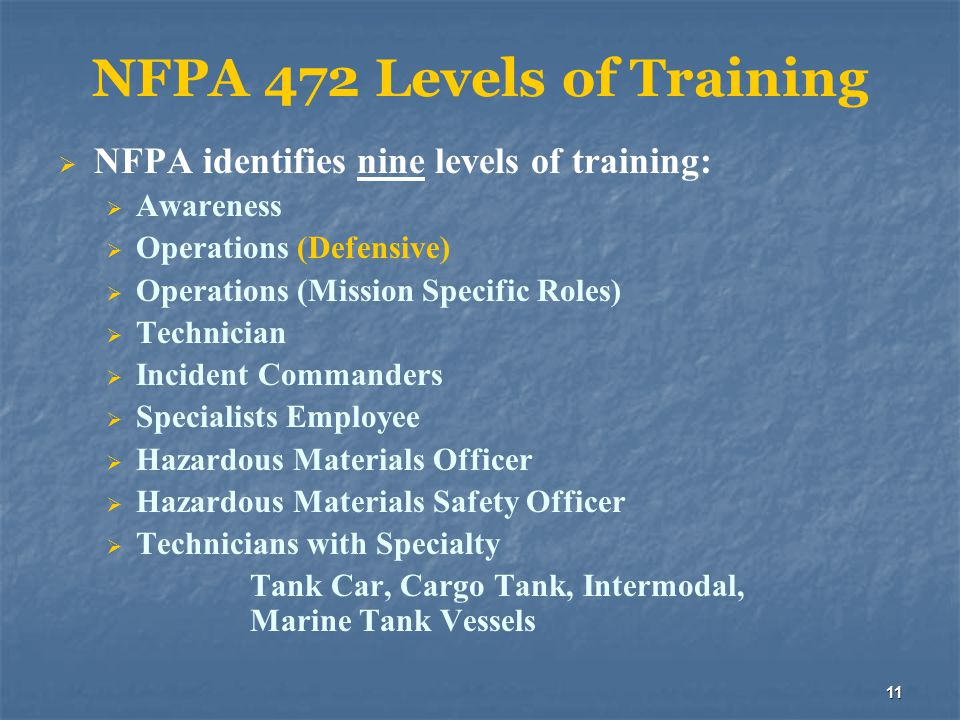 NFPA 472 Levels of Training