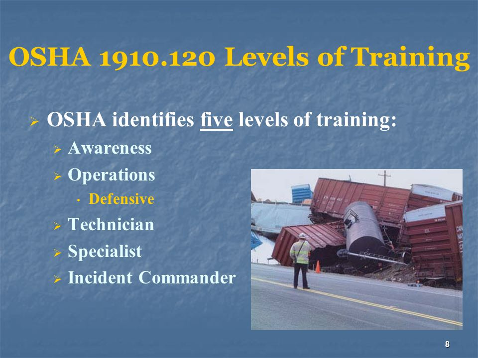 OSHA 1910.120 Levels of Training