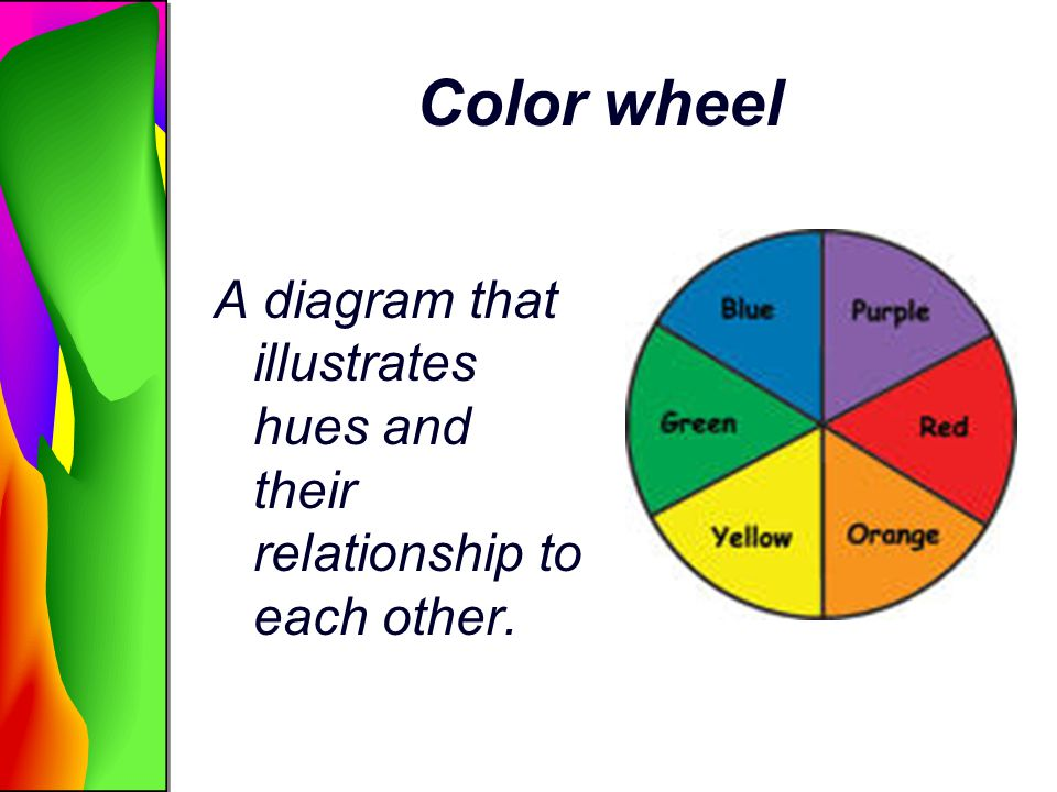 Color wheel A diagram that illustrates hues and their relationship to each other.