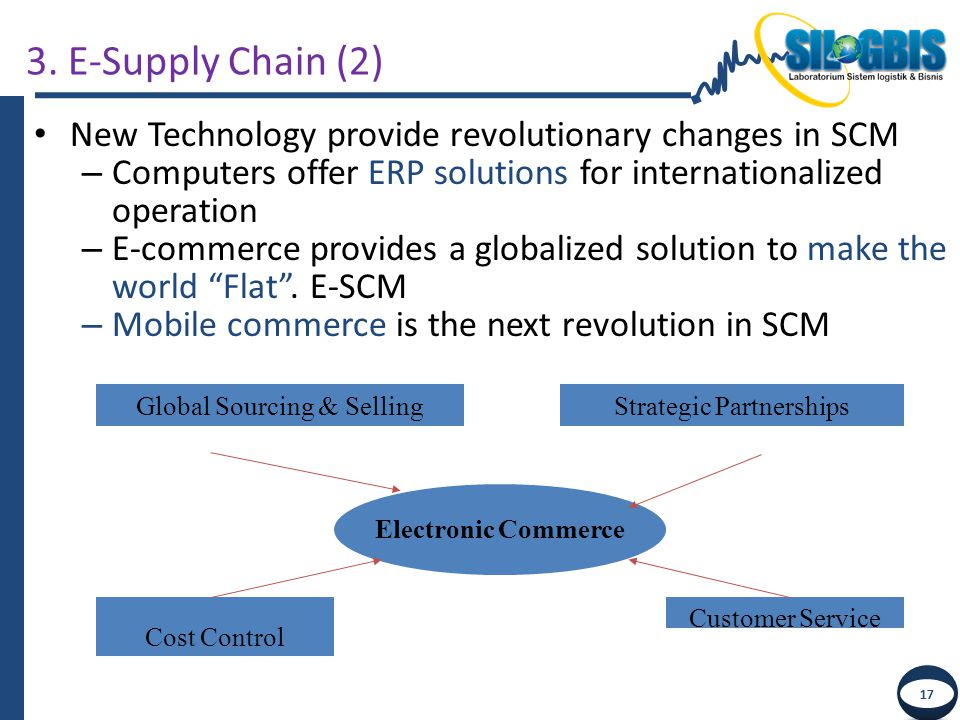 3. E-Supply Chain (2) New Technology provide revolutionary changes in SCM. Computers offer ERP solutions for internationalized operation.