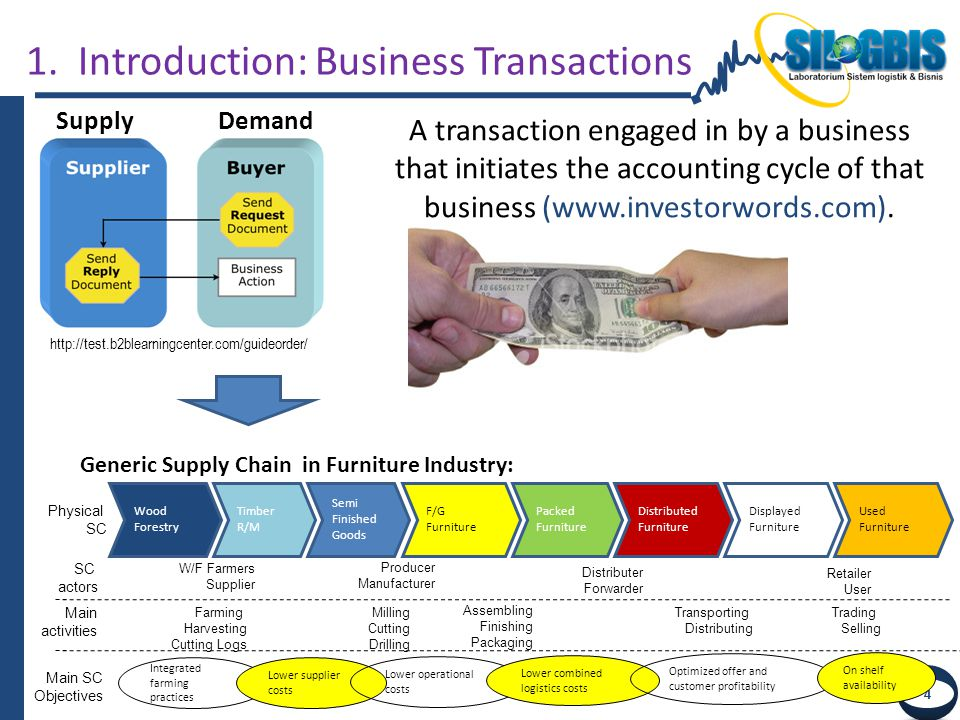 1. Introduction: Business Transactions