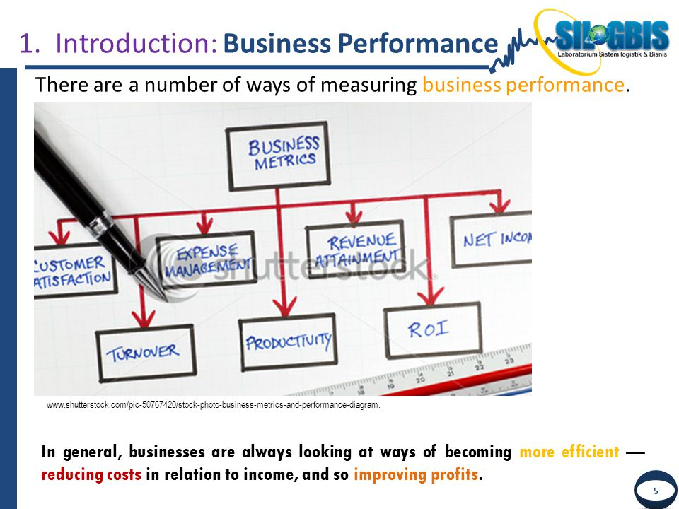 1. Introduction: Business Performance
