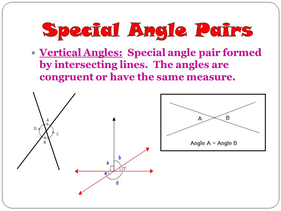 Special Angle Pairs Vertical Angles: Special angle pair formed by intersecting lines.