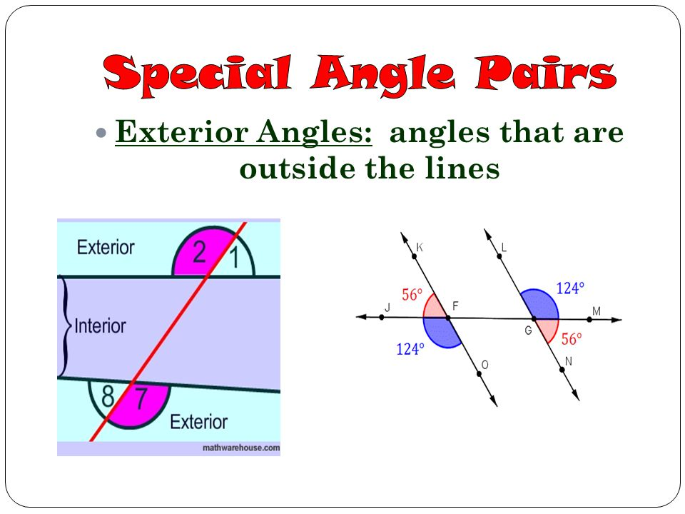 Exterior Angles: angles that are outside the lines