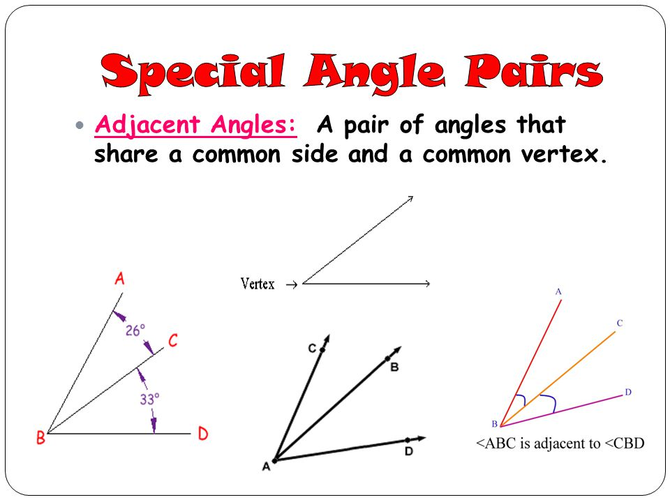 Special Angle Pairs Adjacent Angles: A pair of angles that share a common side and a common vertex.