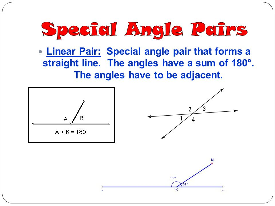 Special Angle Pairs Linear Pair: Special angle pair that forms a straight line.