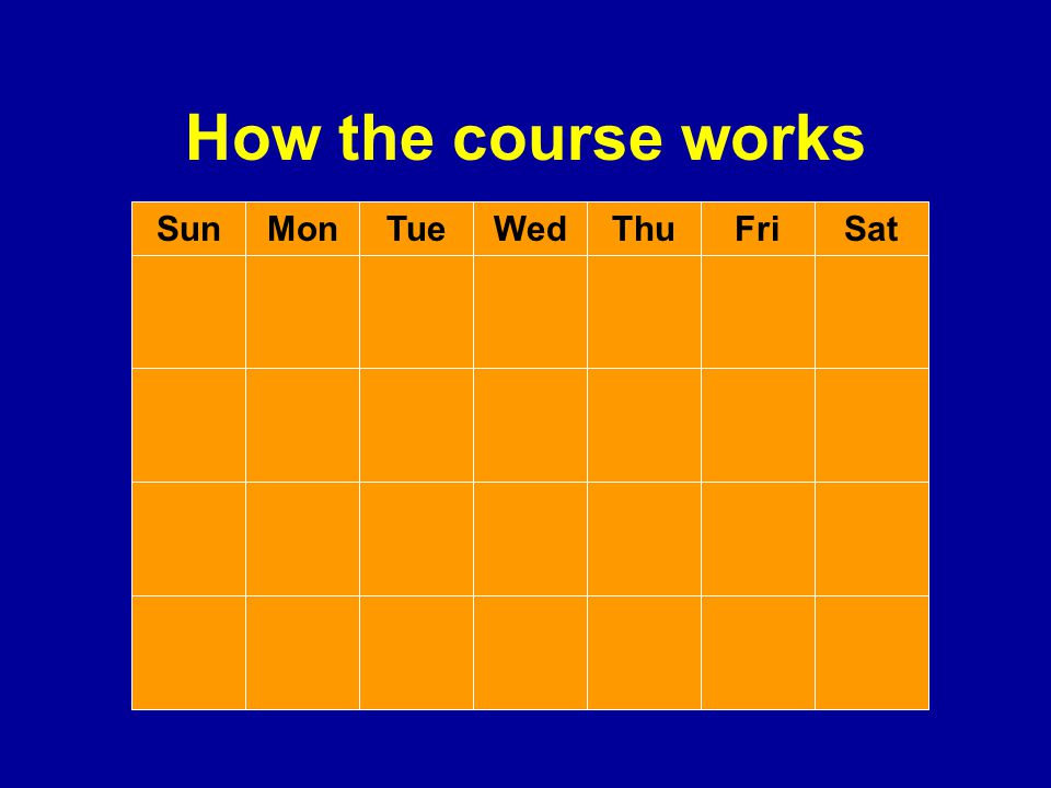 How the course works Sun Mon Tue Wed Thu Fri Sat