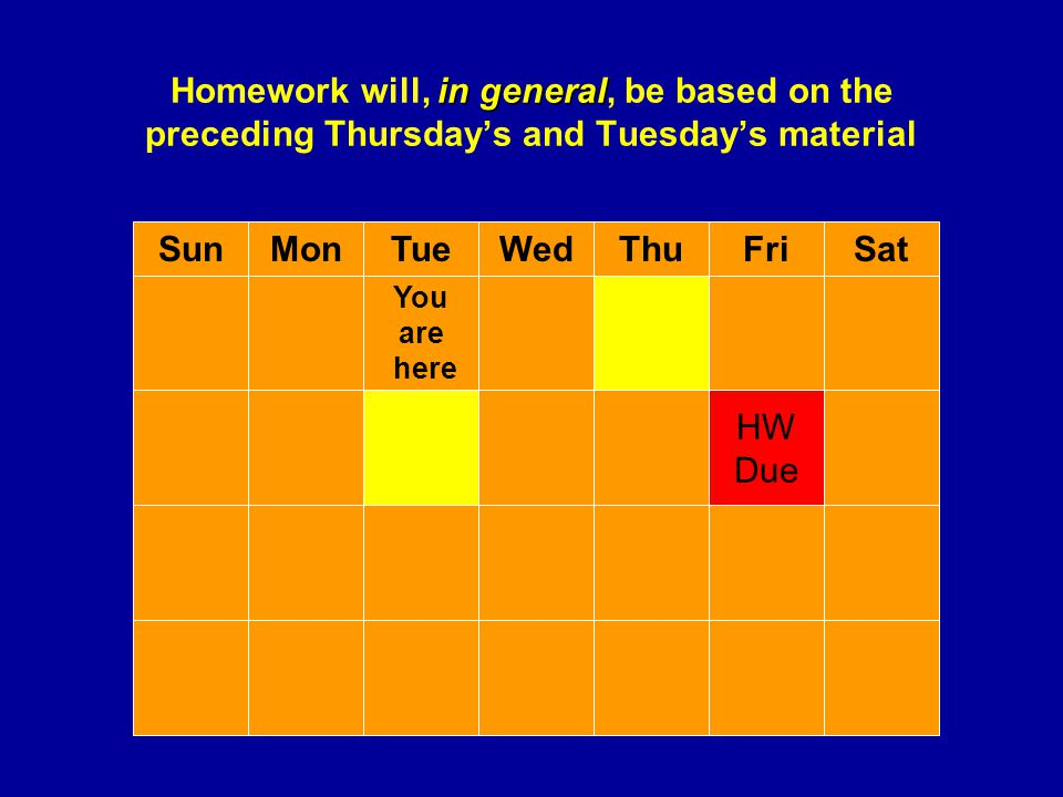 Homework will, in general, be based on the preceding Thursday's and Tuesday's material