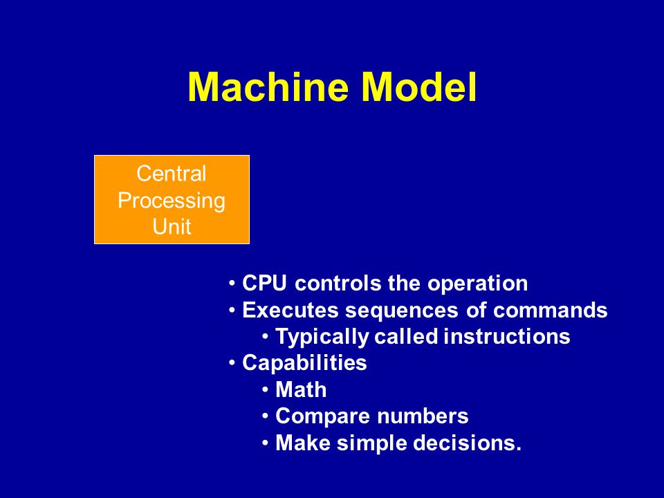 Machine Model Central Processing Unit CPU controls the operation
