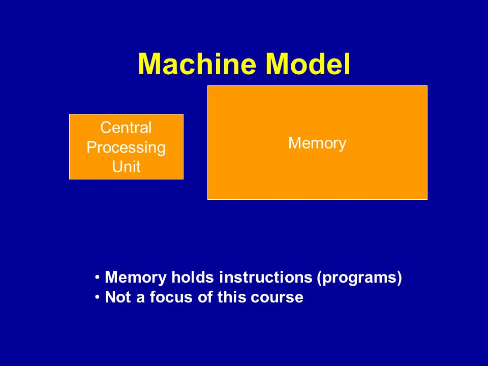 Machine Model Memory Central Processing Unit